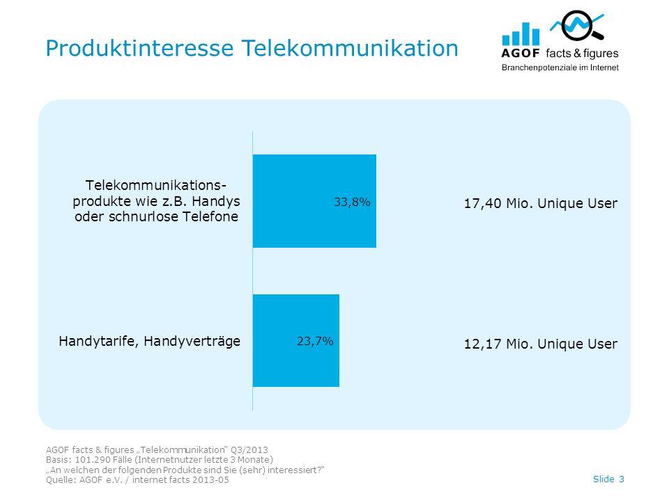 Produktinteresse Telekommunikation AGOF facts & figures Telekommunikation Q3/2013 Basis: 101.290 Fälle (Internetnutzer letzte 3 Monate) An welchen der