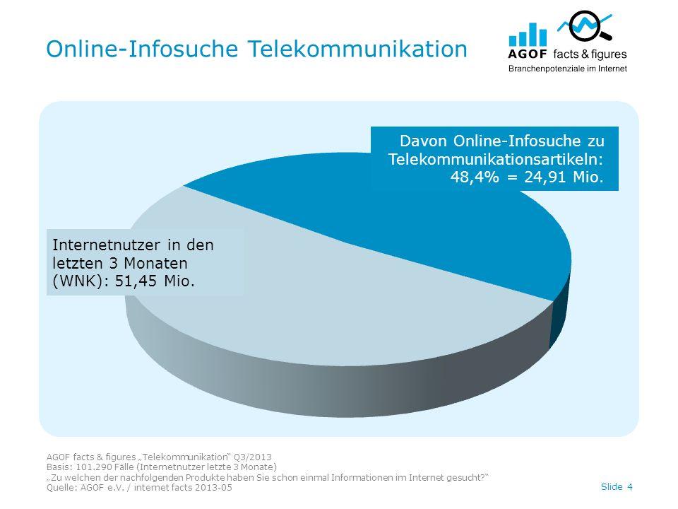 Online-Infosuche Telekommunikation AGOF facts & figures Telekommunikation Q3/2013 Basis: 101.290 Fälle (Internetnutzer letzte 3 Monate) Zu welchen der