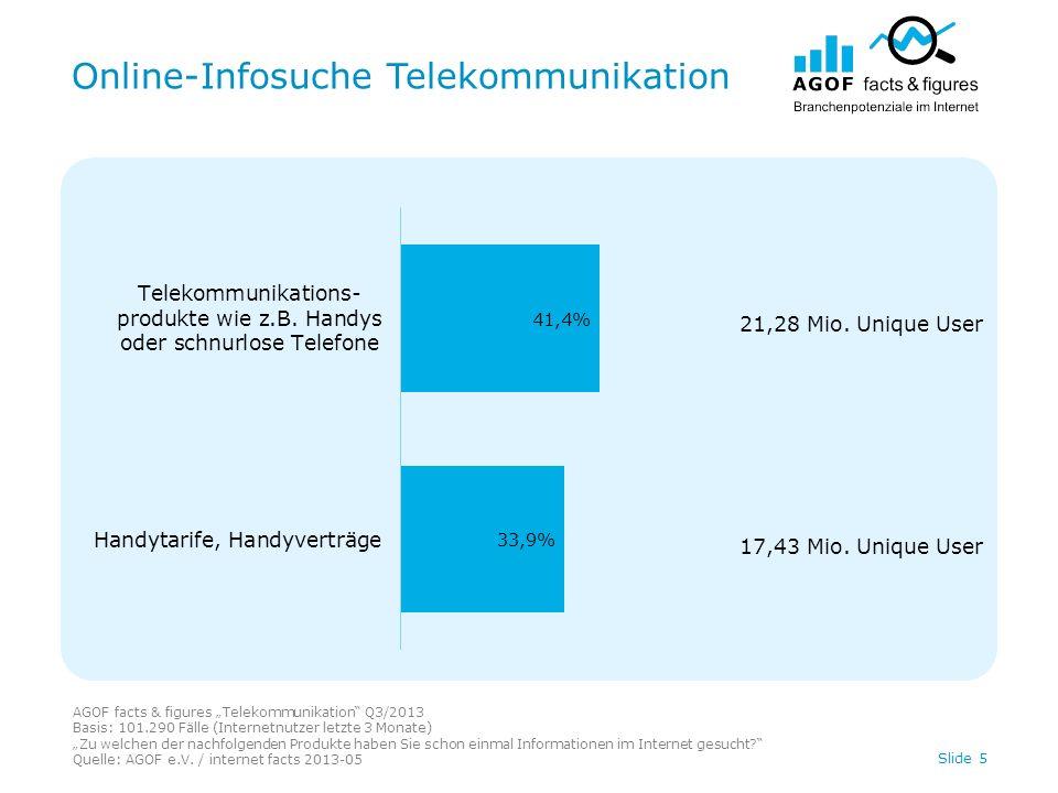 Online-Infosuche Telekommunikation AGOF facts & figures Telekommunikation Q3/2013 Basis: 101.290 Fälle (Internetnutzer letzte 3 Monate) Zu welchen der nachfolgenden Produkte haben Sie schon einmal Informationen im Internet gesucht.
