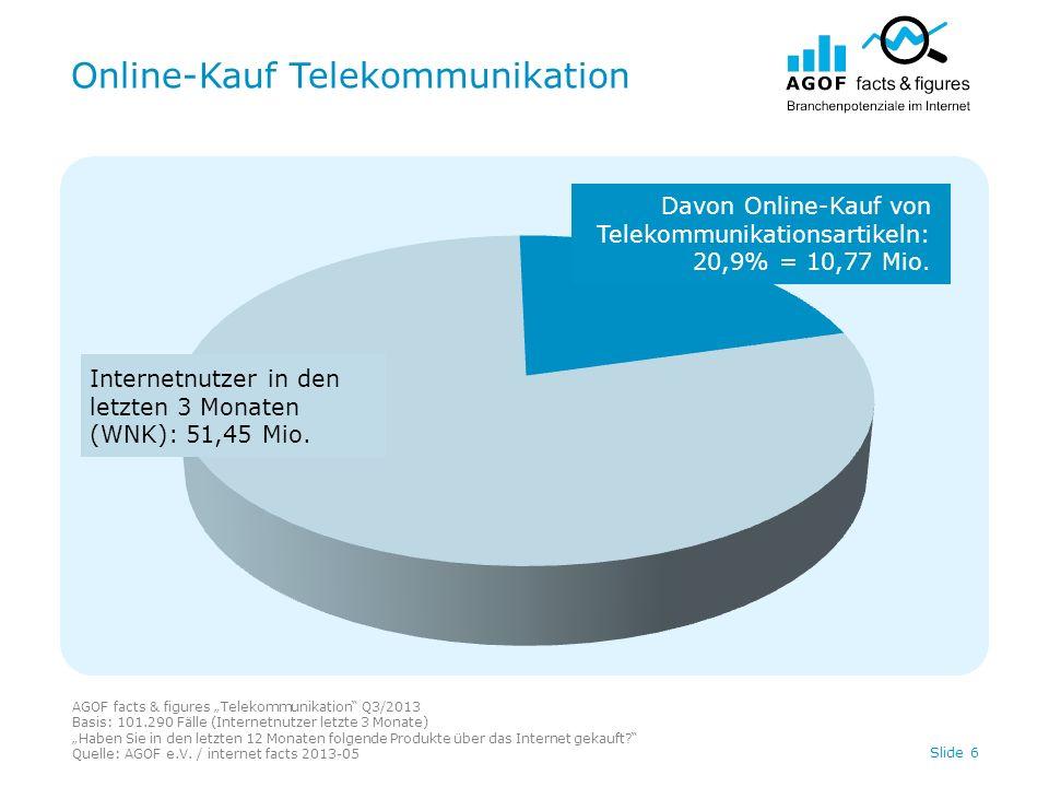 Online-Kauf Telekommunikation AGOF facts & figures Telekommunikation Q3/2013 Basis: 101.290 Fälle (Internetnutzer letzte 3 Monate) Haben Sie in den letzten 12 Monaten folgende Produkte über das Internet gekauft.