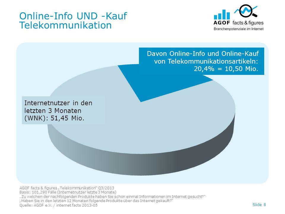 Online-Info UND -Kauf Telekommunikation AGOF facts & figures Telekommunikation Q3/2013 Basis: 101.290 Fälle (Internetnutzer letzte 3 Monate) Zu welche
