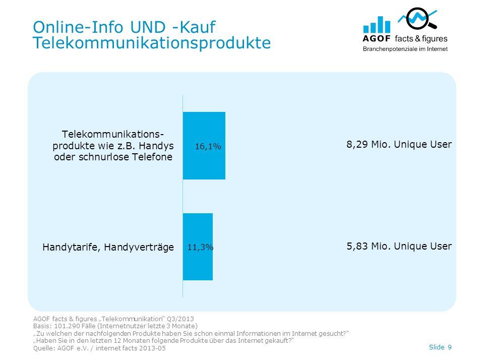 Online-Info UND -Kauf Telekommunikationsprodukte AGOF facts & figures Telekommunikation Q3/2013 Basis: 101.290 Fälle (Internetnutzer letzte 3 Monate)