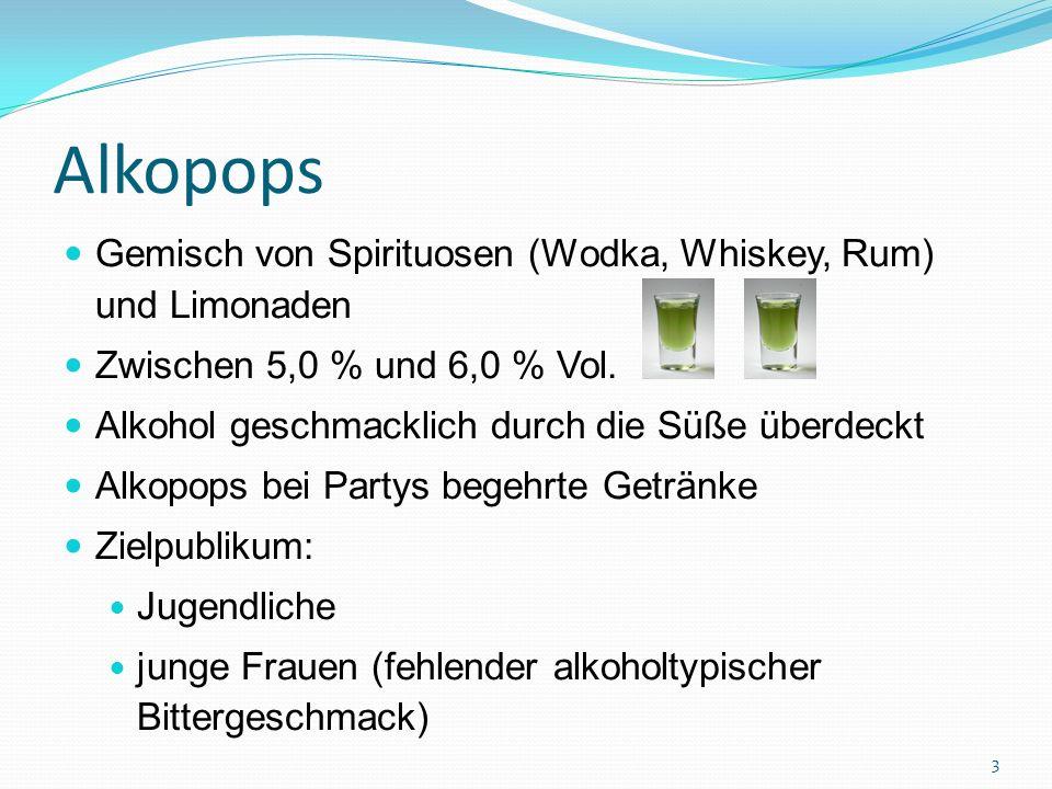 Alkopops Gemisch von Spirituosen (Wodka, Whiskey, Rum) und Limonaden Zwischen 5,0 % und 6,0 % Vol. Alkohol geschmacklich durch die Süße überdeckt Alko