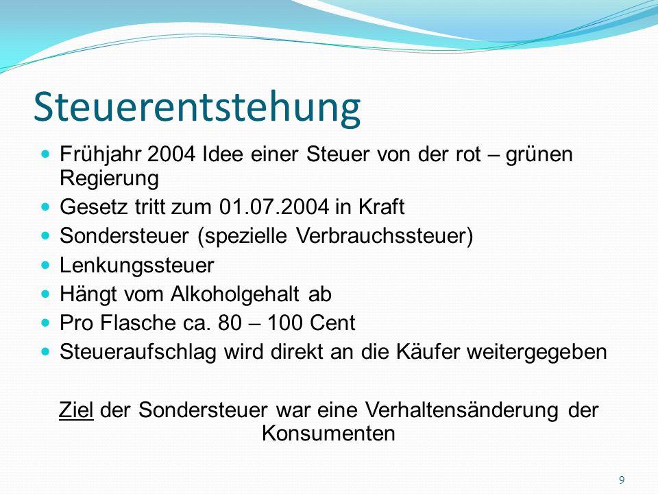 Steuerentstehung Frühjahr 2004 Idee einer Steuer von der rot – grünen Regierung Gesetz tritt zum 01.07.2004 in Kraft Sondersteuer (spezielle Verbrauch