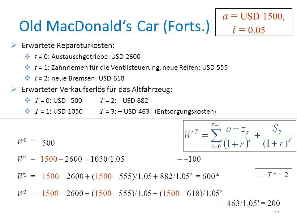 Old MacDonalds Car (Forts.) Erwartete Reparaturkosten: t = 0: Austauschgetriebe: USD 2600 t = 1: Zahnriemen für die Ventilsteuerung, neue Reifen: USD