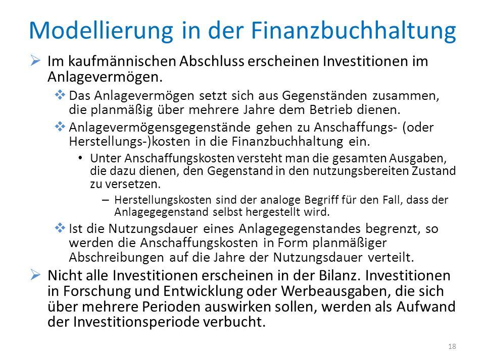 Modellierung in der Finanzbuchhaltung Im kaufmännischen Abschluss erscheinen Investitionen im Anlagevermögen. Das Anlagevermögen setzt sich aus Gegens