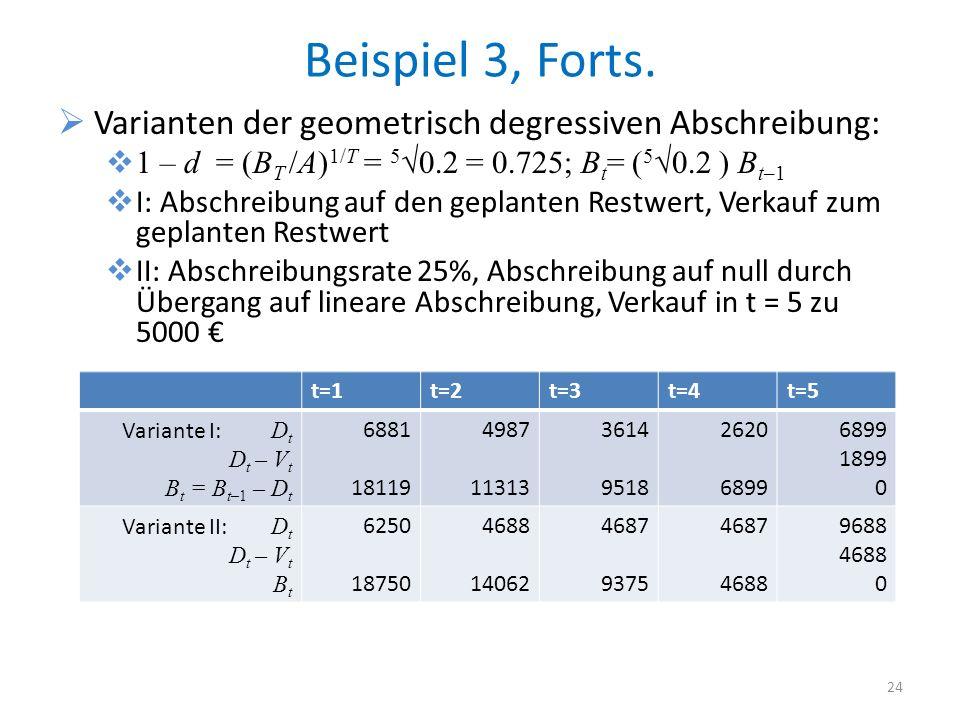 Beispiel 3, Forts. Varianten der geometrisch degressiven Abschreibung: 1 – d = (B T /A) 1/T = 5 0.2 = 0.725; B t = ( 5 0.2 ) B t–1 I: Abschreibung auf