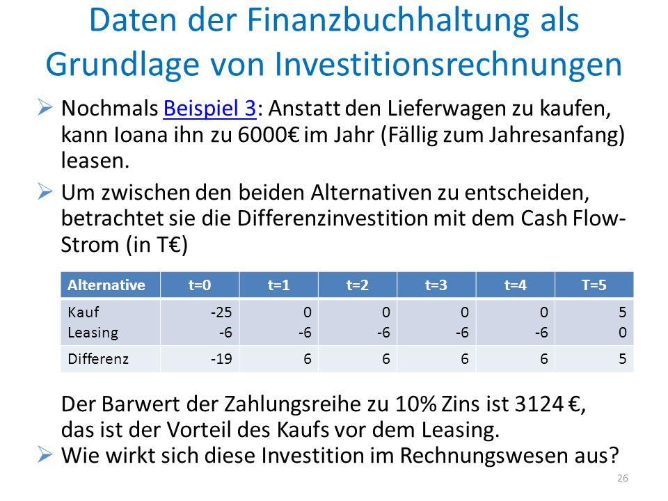 Daten der Finanzbuchhaltung als Grundlage von Investitionsrechnungen Nochmals Beispiel 3: Anstatt den Lieferwagen zu kaufen, kann Ioana ihn zu 6000 im