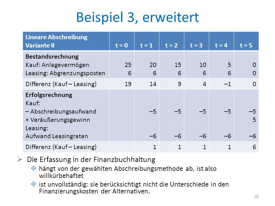Beispiel 3, erweitert Die Erfassung in der Finanzbuchhaltung hängt von der gewählten Abschreibungsmethode ab, ist also willkürbehaftet ist unvollständ