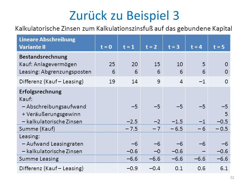 Zurück zu Beispiel 3 Kalkulatorische Zinsen zum Kalkulationszinsfuß auf das gebundene Kapital 32 Lineare Abschreibung Variante IIt = 0t = 1t = 2t = 3t
