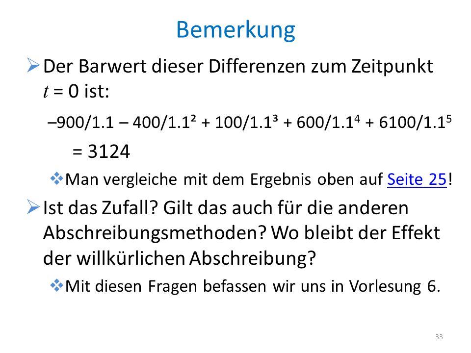 Bemerkung Der Barwert dieser Differenzen zum Zeitpunkt t = 0 ist: –900/1.1 – 400/1.1² + 100/1.1³ + 600/1.1 4 + 6100/1.1 5 = 3124 Man vergleiche mit de
