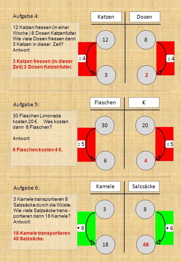 Aufgabe 7: 28 Lolli-Lutscher kosten 8.Was kosten dann 7 Lolli- Lutscher.