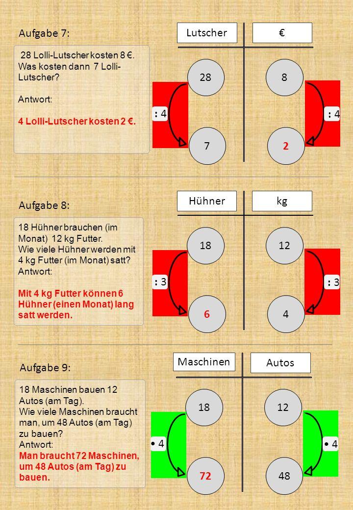 Aufgabe 7: 28 Lolli-Lutscher kosten 8. Was kosten dann 7 Lolli- Lutscher.