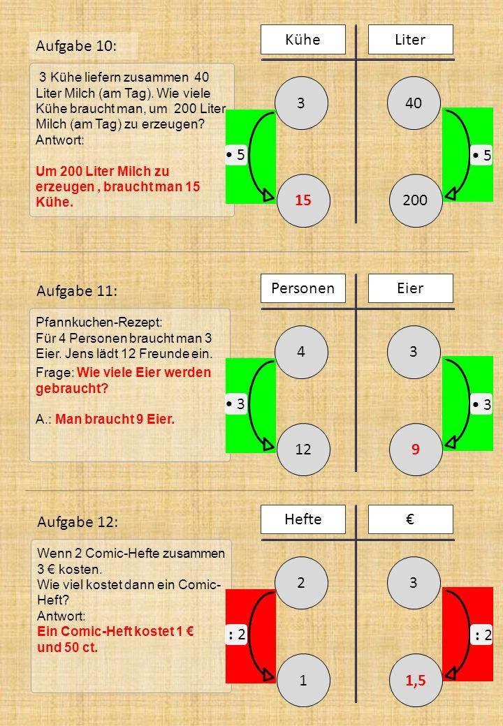 - Staatliches Studienseminar für das Lehramt an Grund- und Hauptschulen Kaiserslautern - 13 Müsliriegel Euro 124 4 4