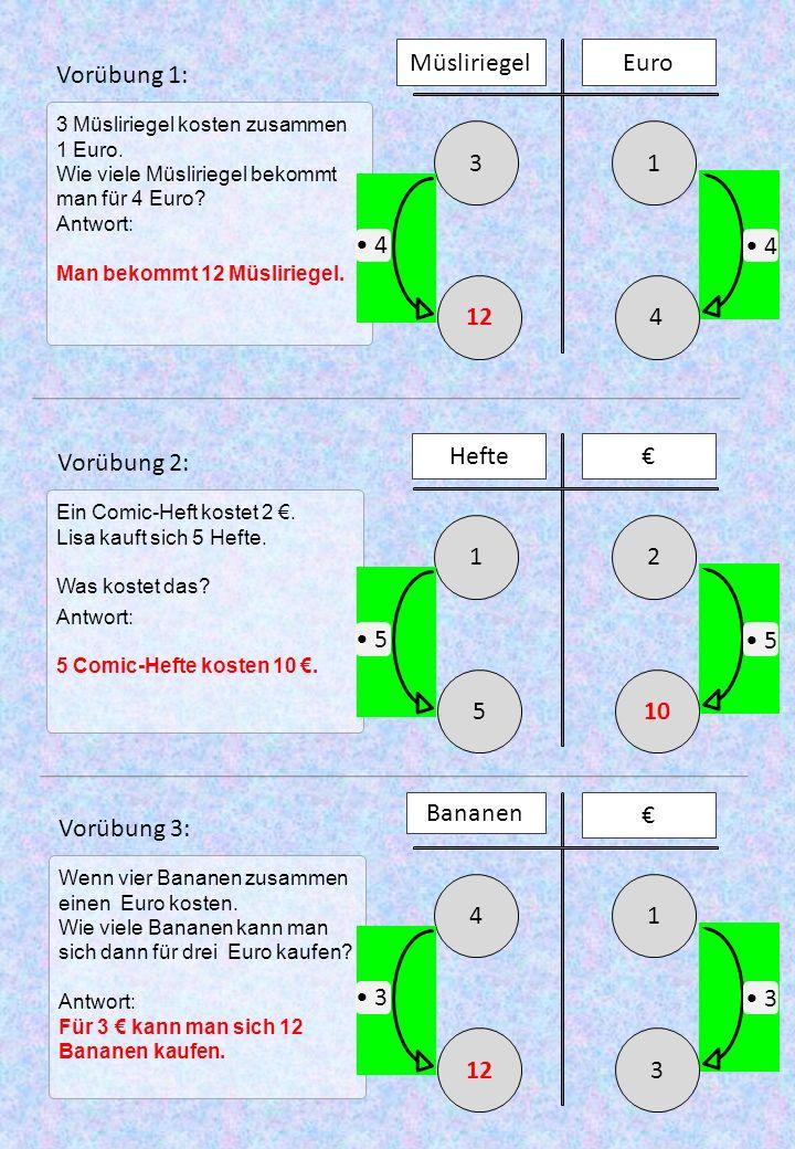 Vorübung 1: 3 Müsliriegel kosten zusammen 1 Euro. Wie viele Müsliriegel bekommt man für 4 Euro.