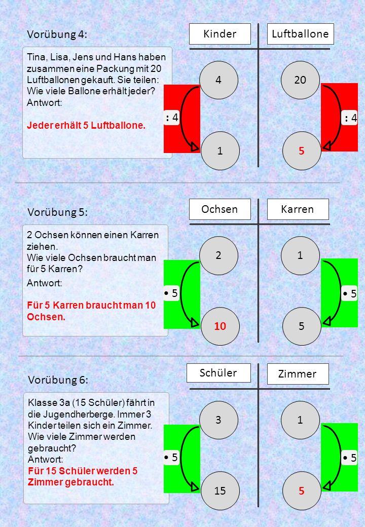 Vorübung 7: Klar: Jetzt will auch die Klasse 3a (17 Schüler) in die Jugendher- berge fahren...