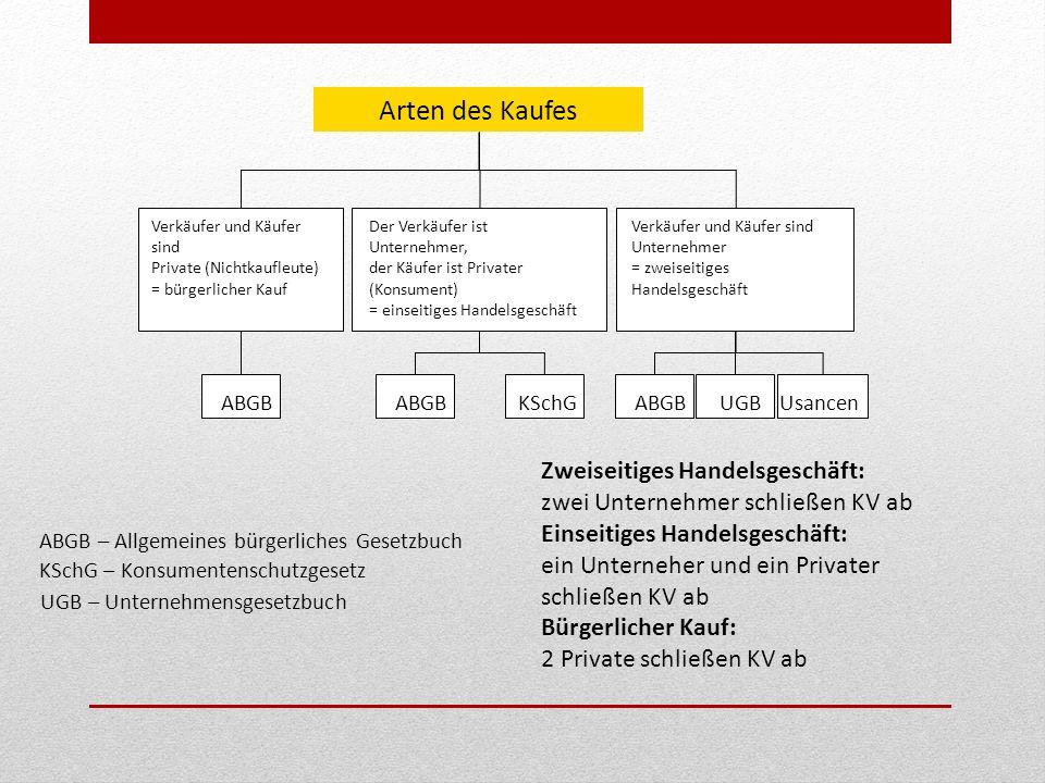 Abgrenzung zu anderen Verträgen Pachtvertrag Mietvertrag Verwahrungsvertrag Arbeitsvertrag Werkvertrag Kreditvertrag Versicherungsvertrag