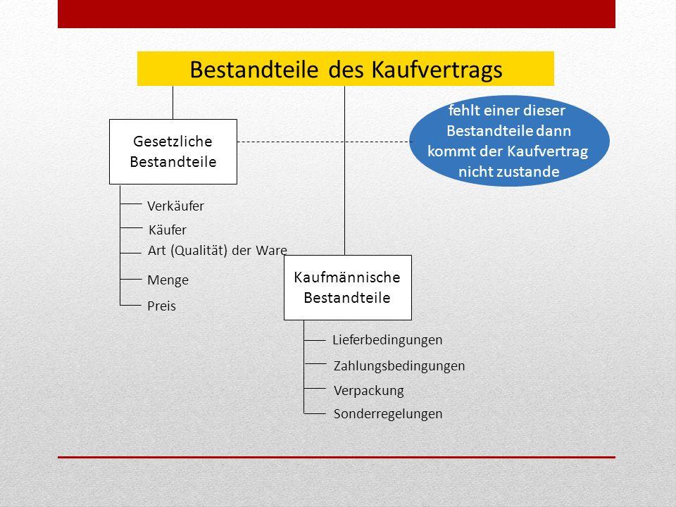 Ü 71.b) spezielle Anfrage Anfrage Seminarräume und Zimmer KW 16 und 19 Sehr geehrter Herr Moser, im Rahmen unseres Weiterbildungsprogrammes planen wir 2 mehrtägige Wochenendseminare (13.-15.4.2014 und 7.-9.5.2014).