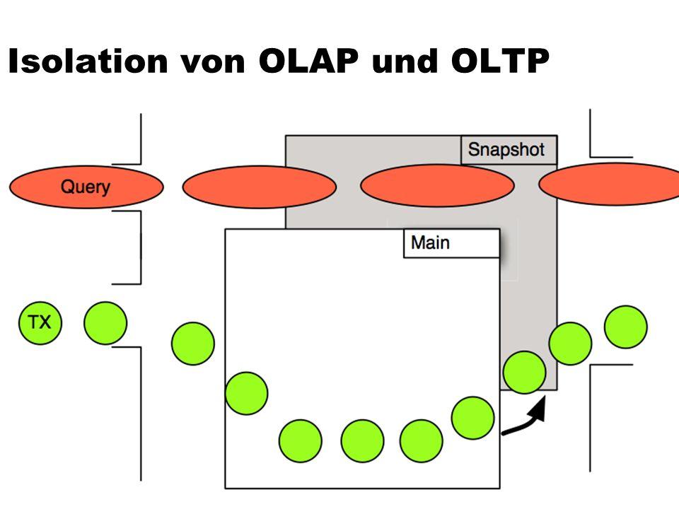 Logging the Transaction Processing To Storage Server via 10 Gb/s rDMA Interface (e.g. Myrinet or Infiniband)