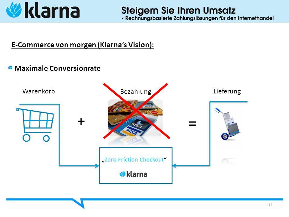 E-Commerce von morgen (Klarnas Vision): Maximale Conversionrate 14 Warenkorb = Lieferung Zero Friction Checkout + Bezahlung