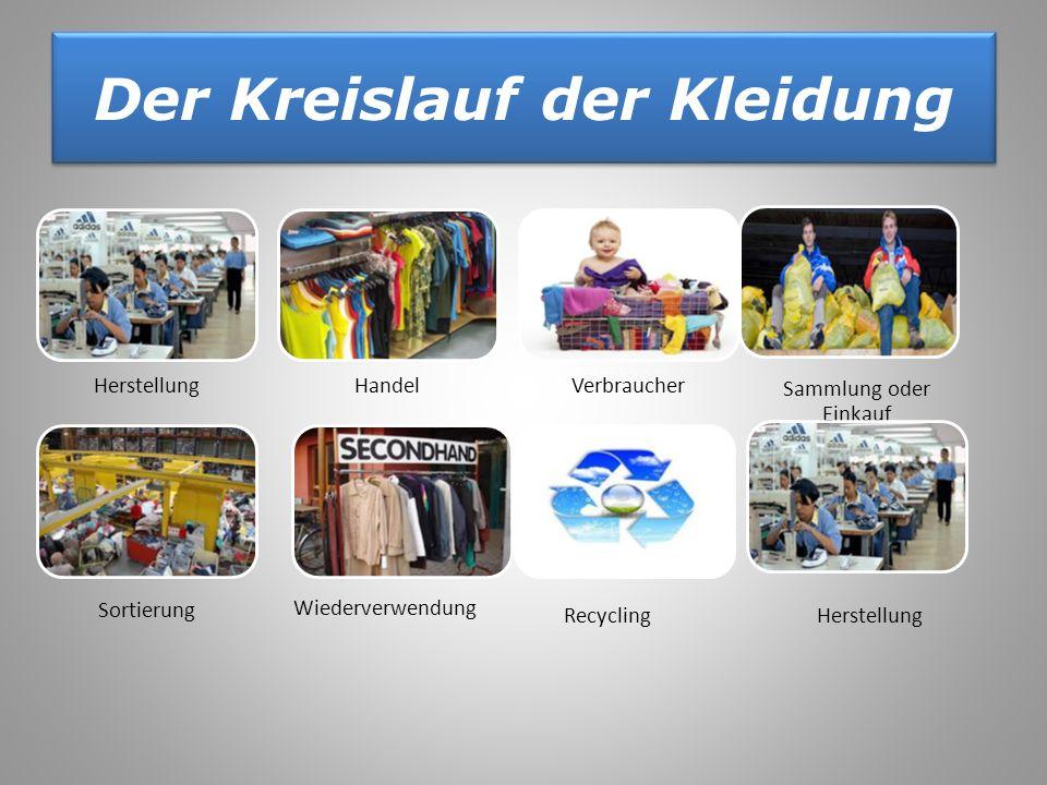 Der Kreislauf der Kleidung HerstellungHandelVerbraucher Sammlung oder Einkauf Sortierung Wiederverwendung RecyclingHerstellung