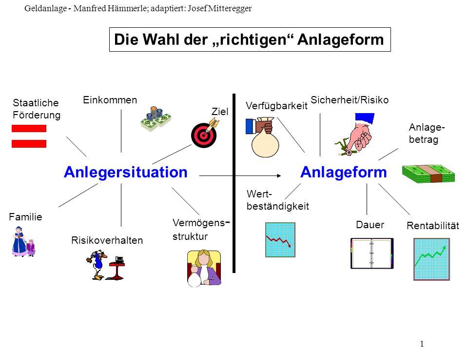 Geldanlage - Manfred Hämmerle; adaptiert: Josef Mitteregger 32 Fundamentalanalyse Diese Werte sollen dem Investor bei seiner Entscheidung helfen: errechneter Wert > Kurs Aktie = unterbewertet.