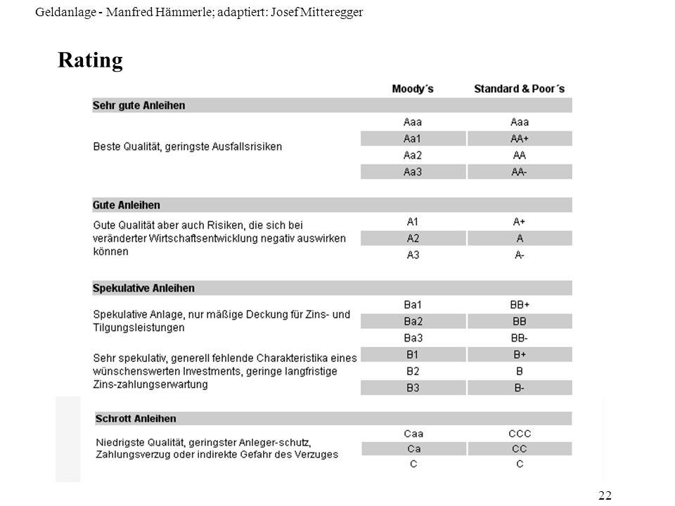Geldanlage - Manfred Hämmerle; adaptiert: Josef Mitteregger 22 Rating