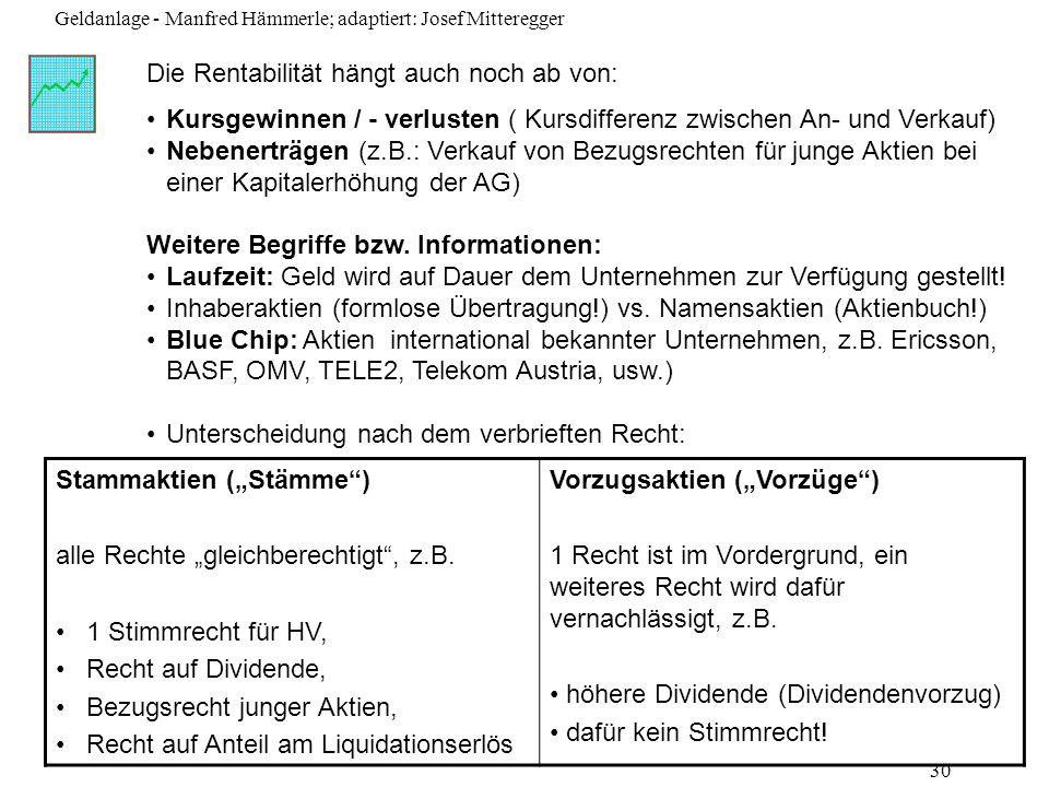 Geldanlage - Manfred Hämmerle; adaptiert: Josef Mitteregger 30 Die Rentabilität hängt auch noch ab von: Kursgewinnen / - verlusten ( Kursdifferenz zwi