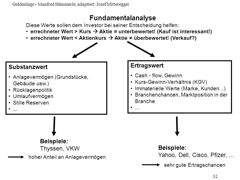 Geldanlage - Manfred Hämmerle; adaptiert: Josef Mitteregger 32 Fundamentalanalyse Diese Werte sollen dem Investor bei seiner Entscheidung helfen: erre