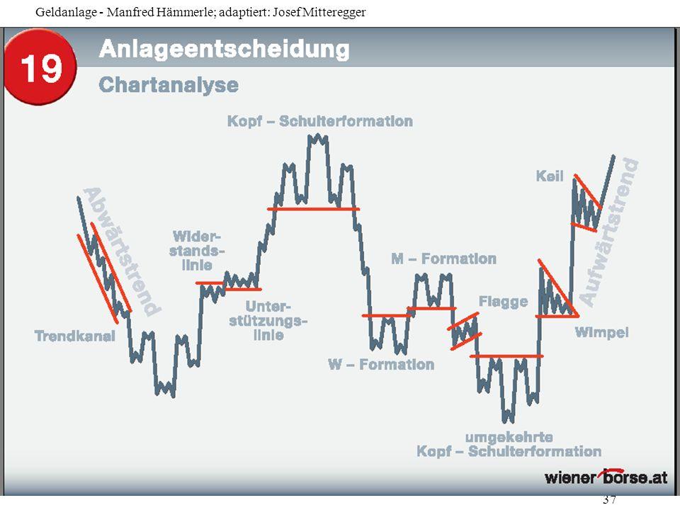 Geldanlage - Manfred Hämmerle; adaptiert: Josef Mitteregger 37