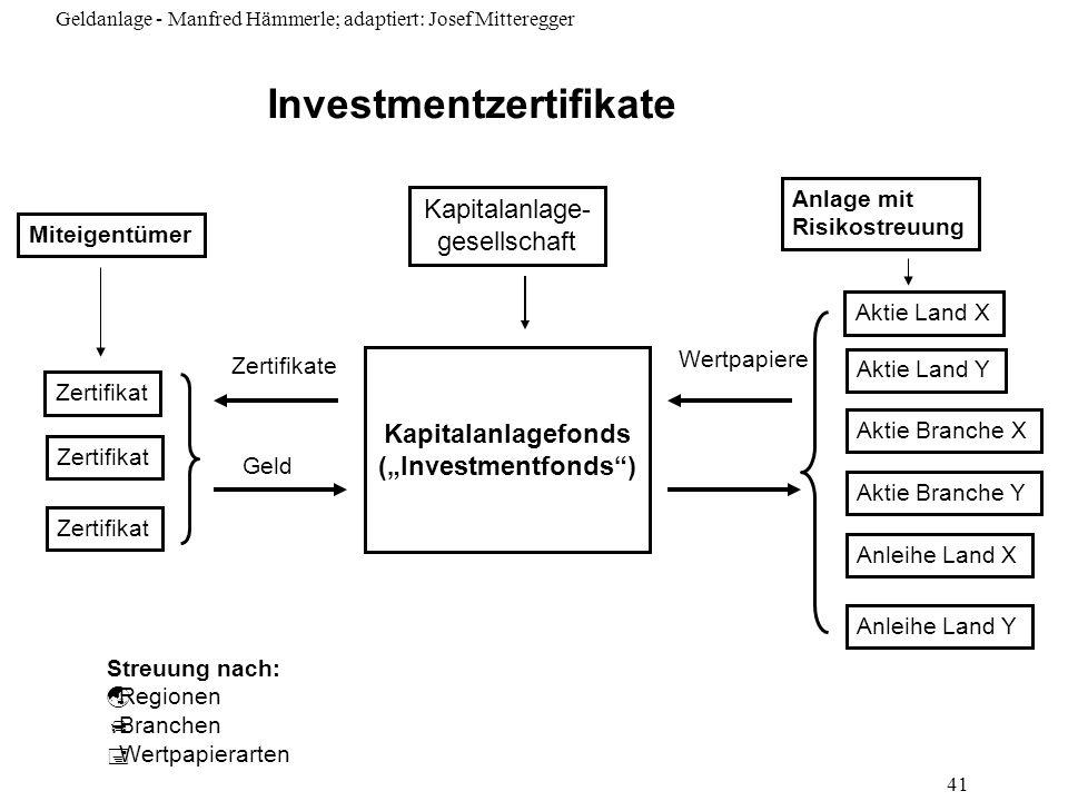 Geldanlage - Manfred Hämmerle; adaptiert: Josef Mitteregger 41 Investmentzertifikate Miteigentümer Zertifikat Kapitalanlagefonds (Investmentfonds) Gel