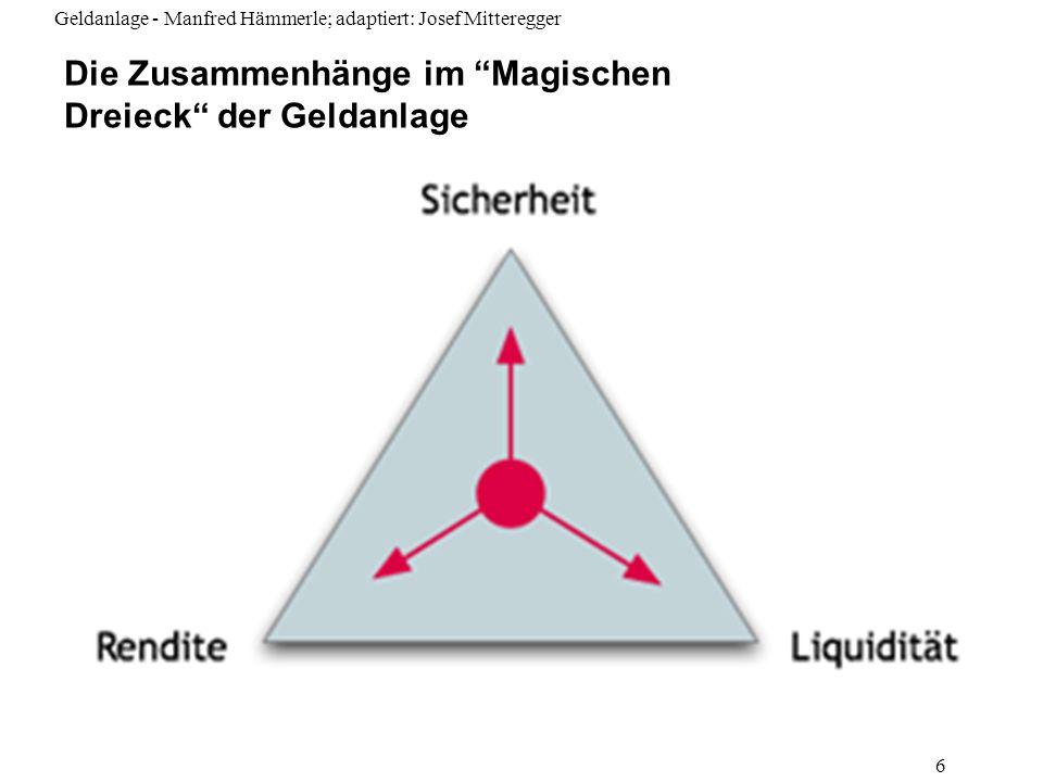 Geldanlage - Manfred Hämmerle; adaptiert: Josef Mitteregger 6 Die Zusammenhänge im Magischen Dreieck der Geldanlage