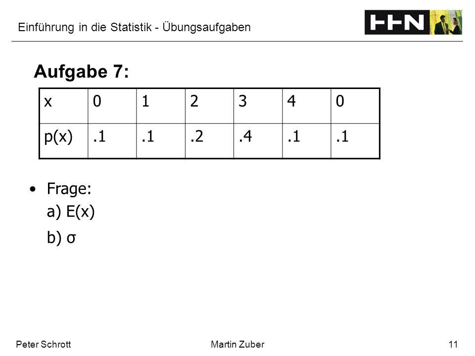 Einführung in die Statistik - Übungsaufgaben Peter SchrottMartin Zuber11 Aufgabe 7: Frage: a) E(x) b) σ x012340 p(x).1.2.4.1