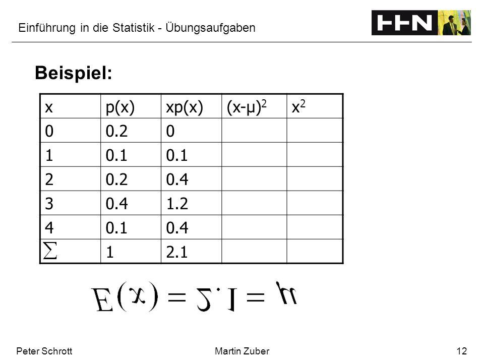 Einführung in die Statistik - Übungsaufgaben Peter SchrottMartin Zuber12 Beispiel: xp(x)xp(x)(x-μ) 2 x2x2 00.20 10.1 20.20.4 3 1.2 40.10.4 12.1