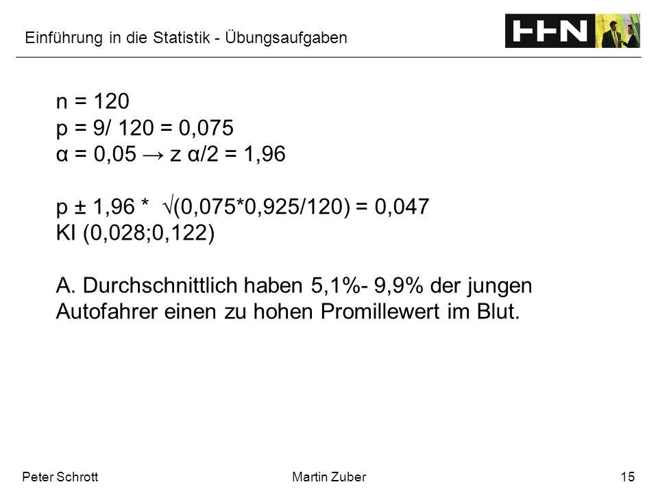 Einführung in die Statistik - Übungsaufgaben Peter SchrottMartin Zuber15 n = 120 p = 9/ 120 = 0,075 α = 0,05 z α/2 = 1,96 p ± 1,96 * (0,075*0,925/120)