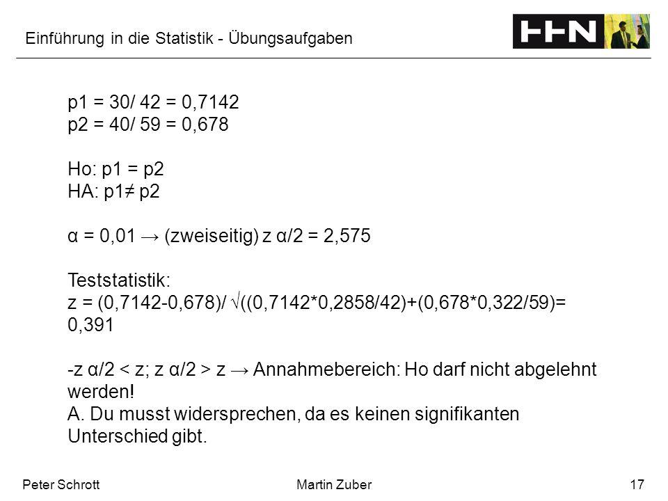 Einführung in die Statistik - Übungsaufgaben Peter SchrottMartin Zuber17 p1 = 30/ 42 = 0,7142 p2 = 40/ 59 = 0,678 Ho: p1 = p2 HA: p1 p2 α = 0,01 (zwei