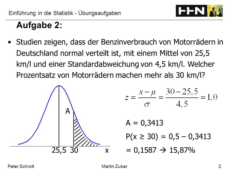 Einführung in die Statistik - Übungsaufgaben Peter SchrottMartin Zuber2 Aufgabe 2: Studien zeigen, dass der Benzinverbrauch von Motorrädern in Deutsch