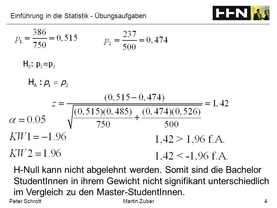 Einführung in die Statistik - Übungsaufgaben Peter SchrottMartin Zuber4 H-Null kann nicht abgelehnt werden. Somit sind die Bachelor StudentInnen in ih