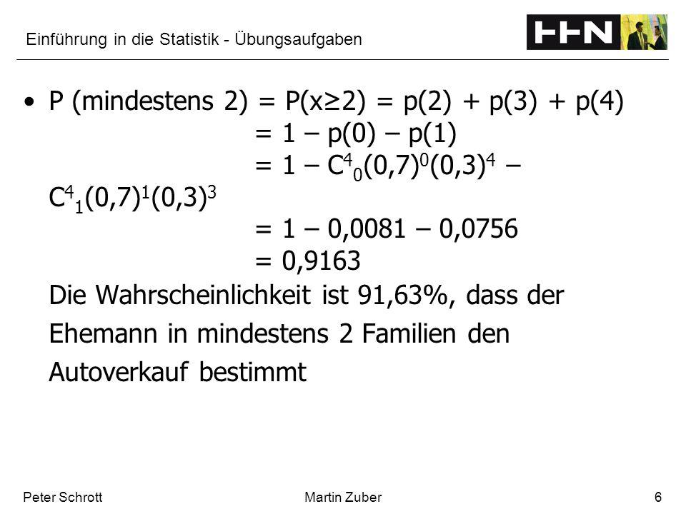 Einführung in die Statistik - Übungsaufgaben Peter SchrottMartin Zuber6 P (mindestens 2) = P(x2) = p(2) + p(3) + p(4) = 1 – p(0) – p(1) = 1 – C 4 0 (0