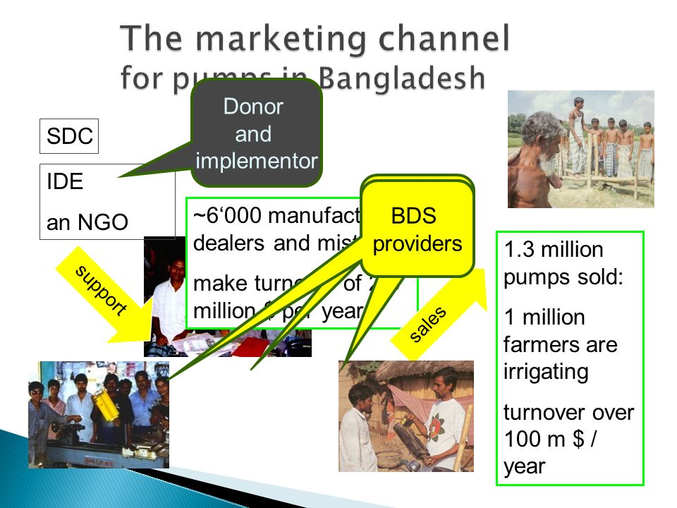 SDC IDE an NGO ~6000 manufacters, dealers and mistries make turnover of 2.5 million $ per year 1.3 million pumps sold: 1 million farmers are irrigating turnover over 100 m $ / year supportsales BDS providers BDS providers BDS providers Donor and implementor