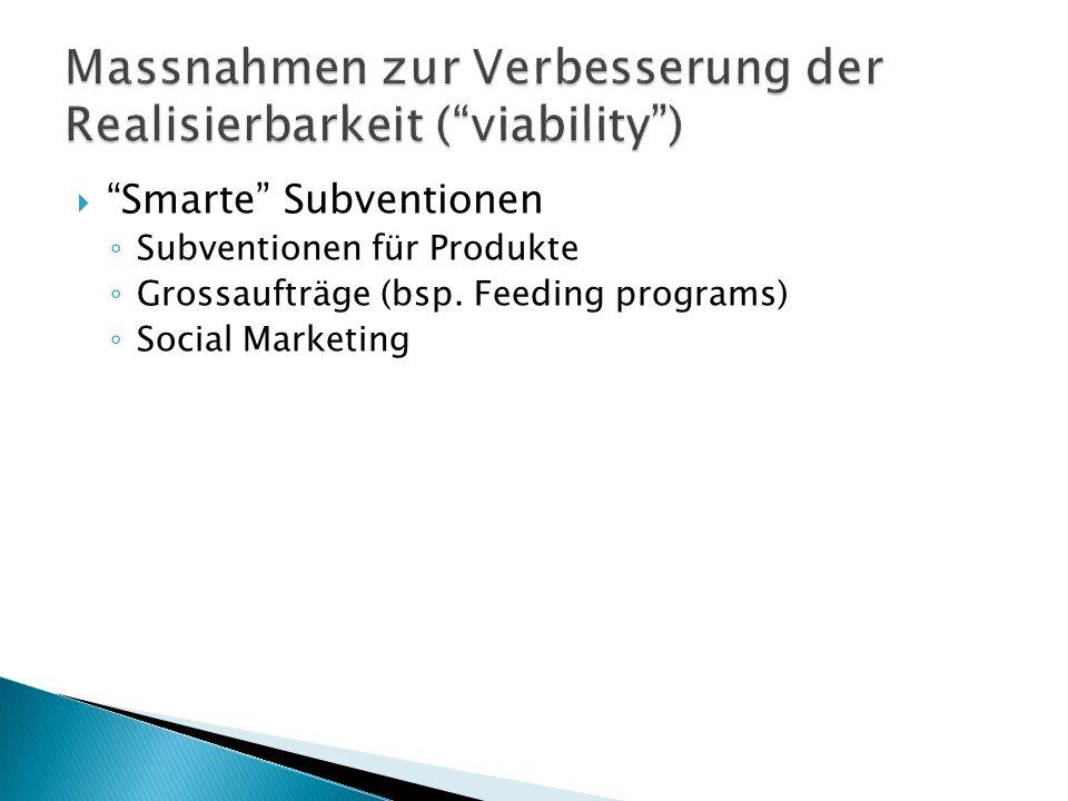 Smarte Subventionen Subventionen für Produkte Grossaufträge (bsp. Feeding programs) Social Marketing