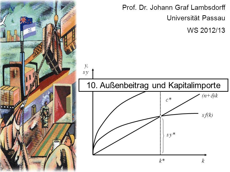 Makroökonomik WS 2012/2013, Prof.Dr. J. Graf Lambsdorff Folie 260 Prof.