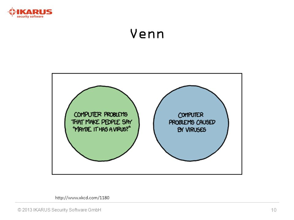 Venn © 2013 IKARUS Security Software GmbH 10 http://www.xkcd.com/1180