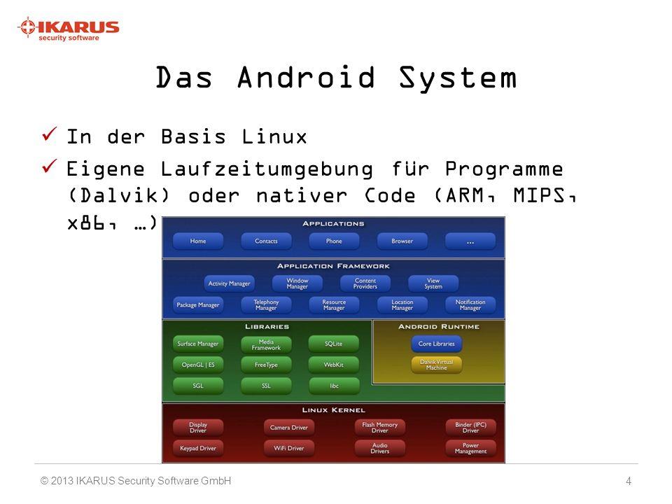 Das Android System Interne Sicherheit durch Linux UIDs Jede App bekommt eine eigene UID & GID Shared IDs für Entwickler sind möglich (Beispiel: Mediaplayer und Encoderlib) 5 © 2013 IKARUS Security Software GmbH