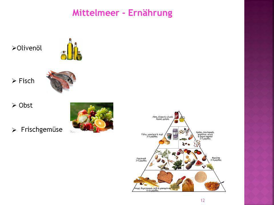 Olivenöl Fisch Obst 12 Frischgemüse Mittelmeer - Ernährung