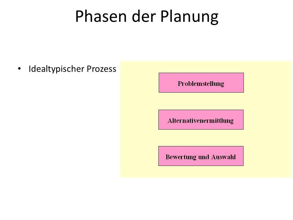 Phasen der Planung Idealtypischer Prozess