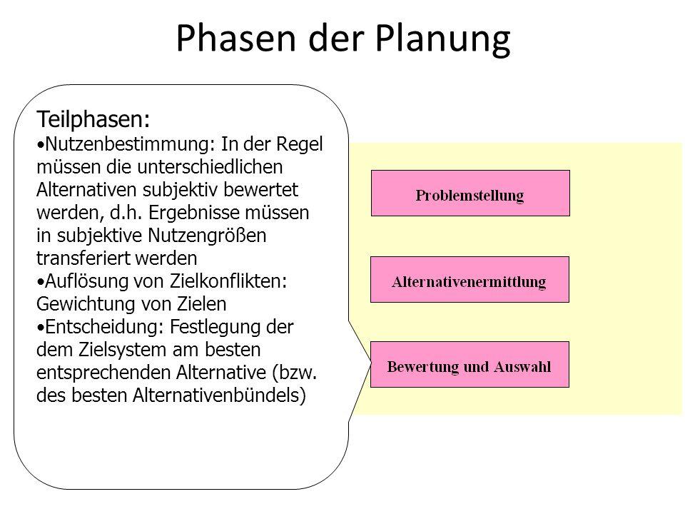 Phasen der Planung Teilphasen: Nutzenbestimmung: In der Regel müssen die unterschiedlichen Alternativen subjektiv bewertet werden, d.h. Ergebnisse müs