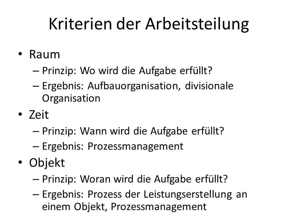 Kriterien der Arbeitsteilung Raum – Prinzip: Wo wird die Aufgabe erfüllt? – Ergebnis: Aufbauorganisation, divisionale Organisation Zeit – Prinzip: Wan
