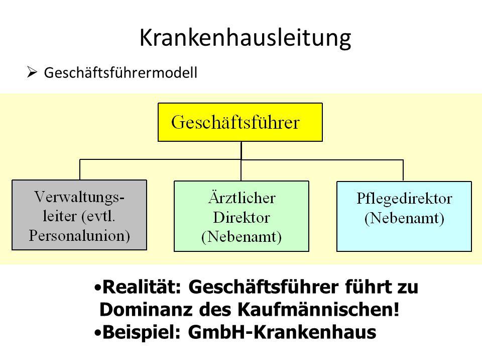 Krankenhausleitung Geschäftsführermodell Realität: Geschäftsführer führt zu Dominanz des Kaufmännischen! Beispiel: GmbH-Krankenhaus