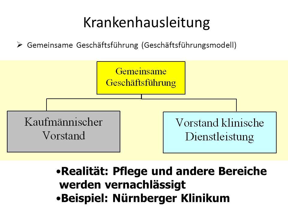 Krankenhausleitung Gemeinsame Geschäftsführung (Geschäftsführungsmodell) Realität: Pflege und andere Bereiche werden vernachlässigt Beispiel: Nürnberg